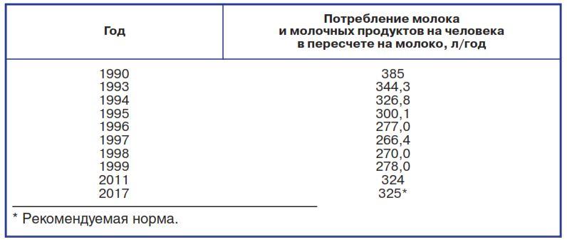 тихомирова2